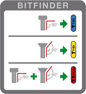 Простая концепция, простые инструкции